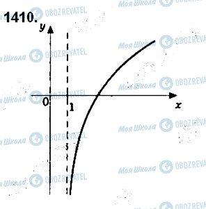 ГДЗ Алгебра 10 класс страница 1410