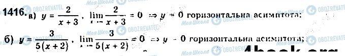 ГДЗ Алгебра 10 класс страница 1416
