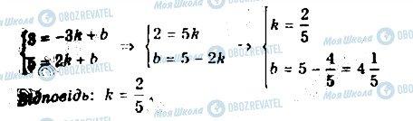ГДЗ Алгебра 10 класс страница 1439