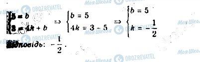 ГДЗ Алгебра 10 класс страница 1440