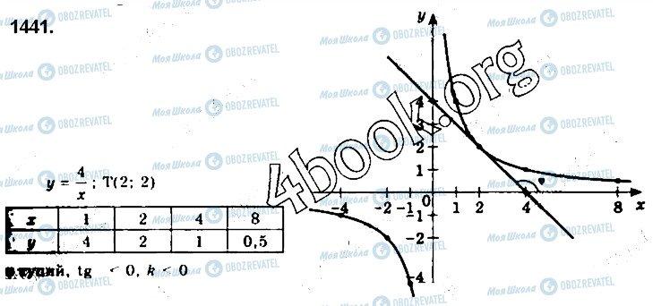 ГДЗ Алгебра 10 класс страница 1441
