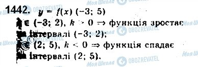 ГДЗ Алгебра 10 класс страница 1442