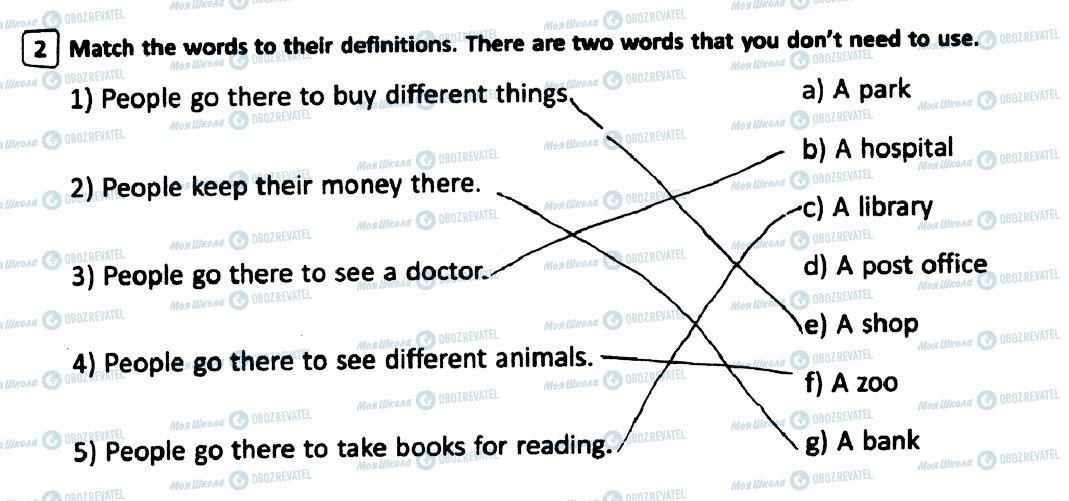 ГДЗ Англійська мова 5 клас сторінка 2