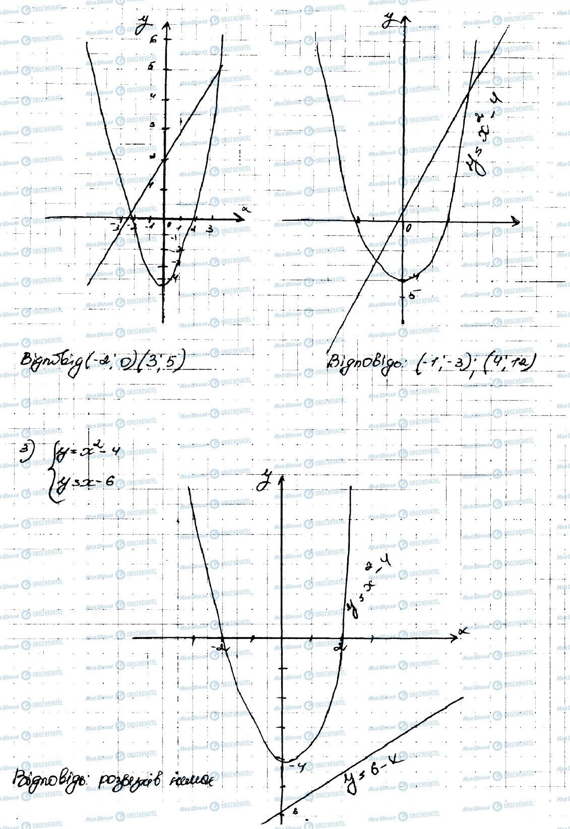 ГДЗ Алгебра 9 клас сторінка 525