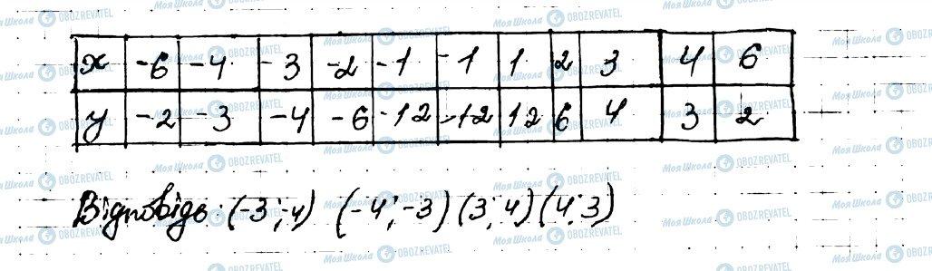 ГДЗ Алгебра 9 клас сторінка 528