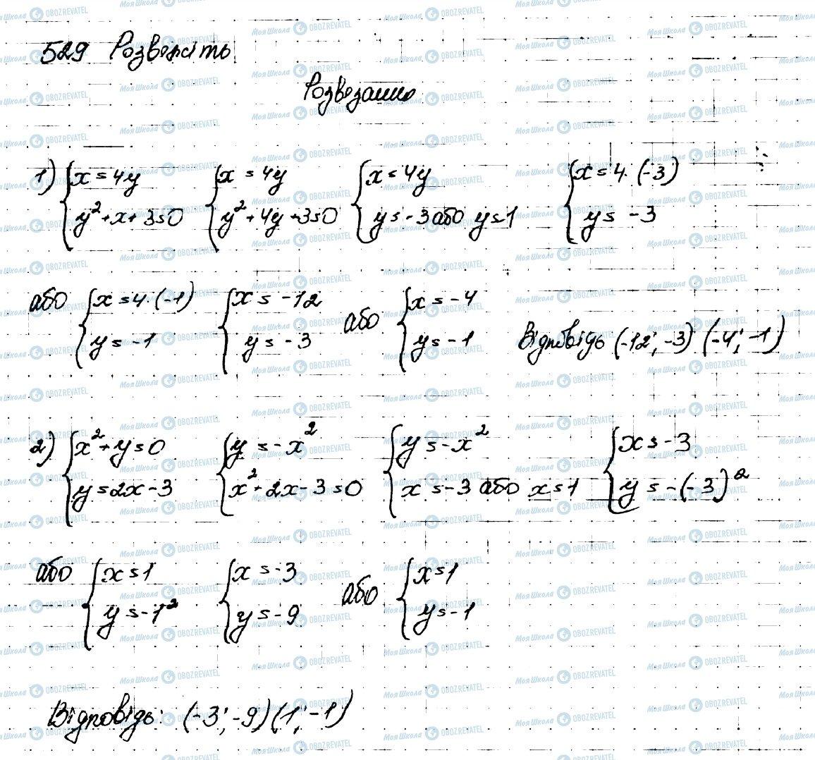 ГДЗ Алгебра 9 клас сторінка 529