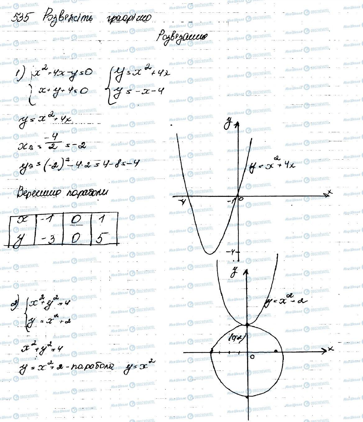 ГДЗ Алгебра 9 класс страница 535