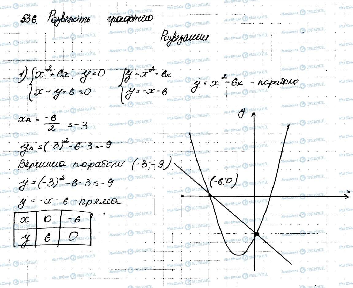 ГДЗ Алгебра 9 клас сторінка 536