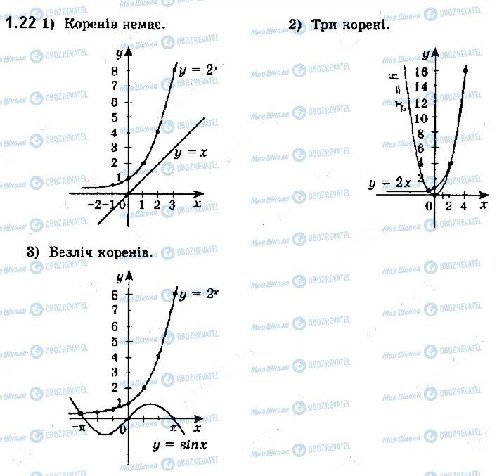 ГДЗ Математика 11 клас сторінка 22