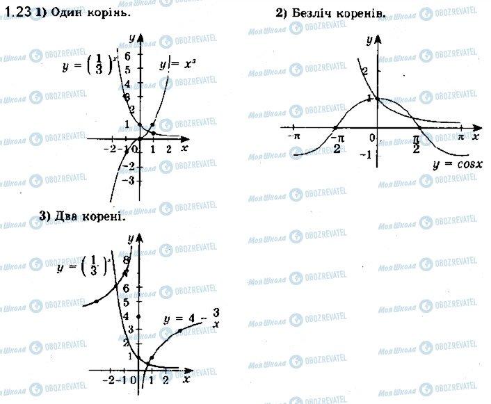ГДЗ Математика 11 клас сторінка 23