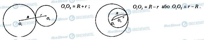 ГДЗ Математика 11 клас сторінка 820