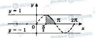 ГДЗ Математика 11 клас сторінка 243