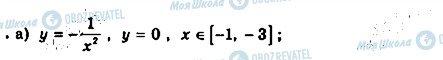 ГДЗ Математика 11 клас сторінка 259