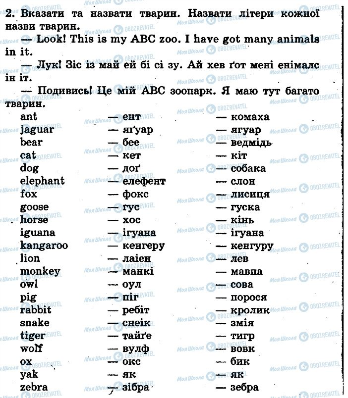 ГДЗ Англійська мова 1 клас сторінка ст75впр2