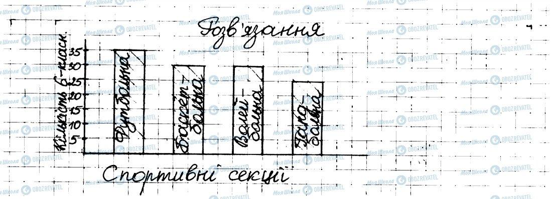 ГДЗ Математика 6 класс страница 151