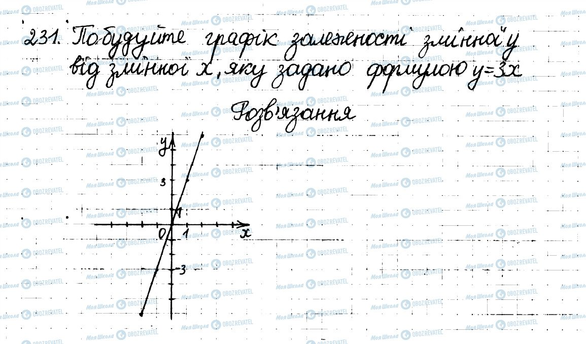 ГДЗ Математика 6 клас сторінка 231