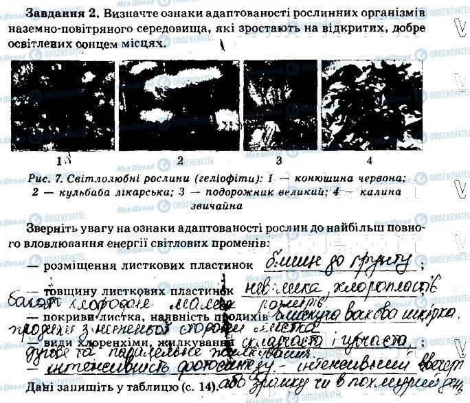 ГДЗ Біологія 11 клас сторінка стр13