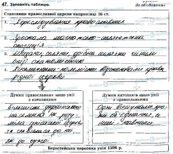 ГДЗ История Украины 8 класс страница 47