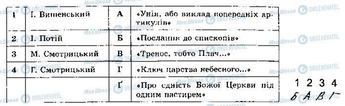 ГДЗ Історія України 8 клас сторінка 48