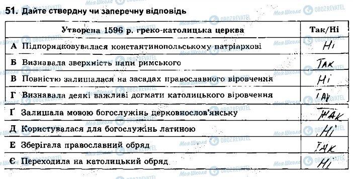 ГДЗ История Украины 8 класс страница 51