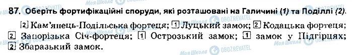 ГДЗ История Украины 8 класс страница 87