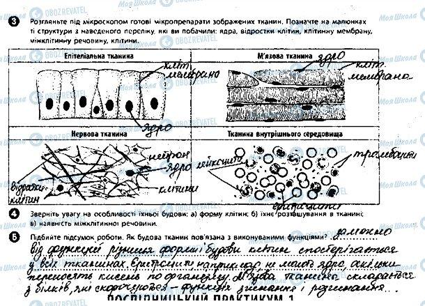ГДЗ Біологія 8 клас сторінка 1