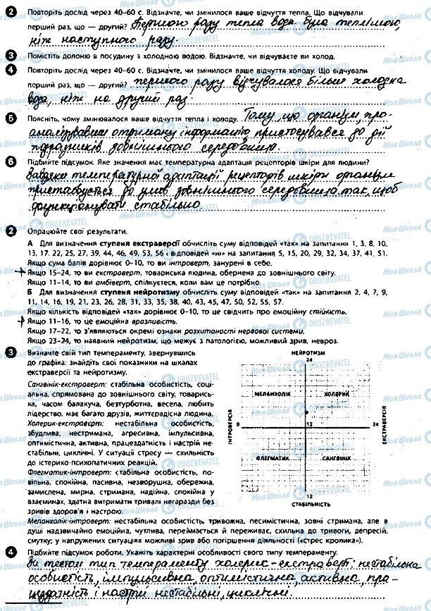 ГДЗ Біологія 8 клас сторінка 14