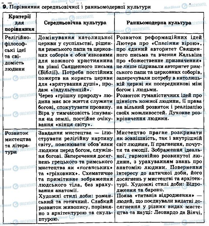 ГДЗ Всемирная история 8 класс страница 9