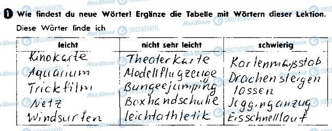 ГДЗ Немецкий язык 8 класс страница ст55впр1