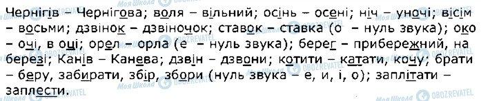 ГДЗ Українська мова 10 клас сторінка 2