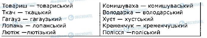ГДЗ Укр мова 10 класс страница 3