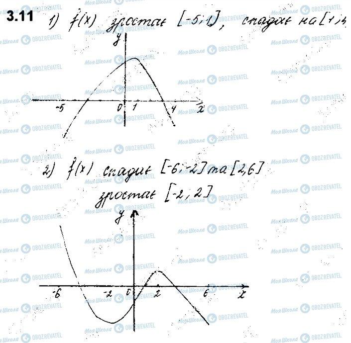 ГДЗ Алгебра 10 клас сторінка 11