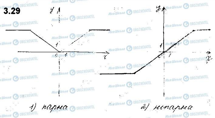 ГДЗ Алгебра 10 клас сторінка 29