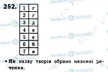 ГДЗ Укр мова 8 класс страница 252
