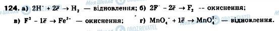 ГДЗ Химия 9 класс страница 124