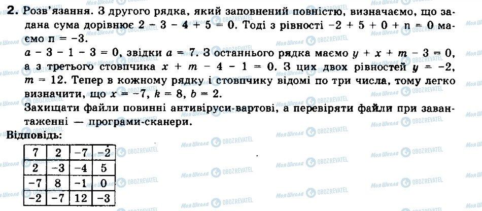 ГДЗ Інформатика 9 клас сторінка 2