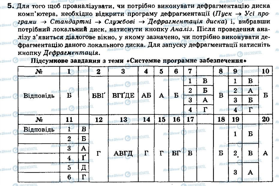 ГДЗ Информатика 9 класс страница 5