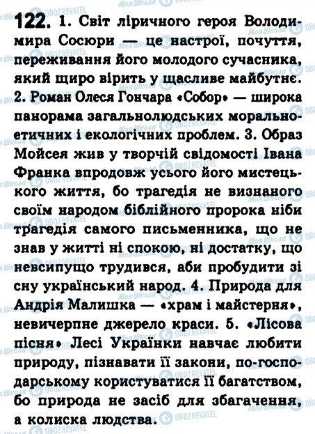ГДЗ Укр мова 8 класс страница 122