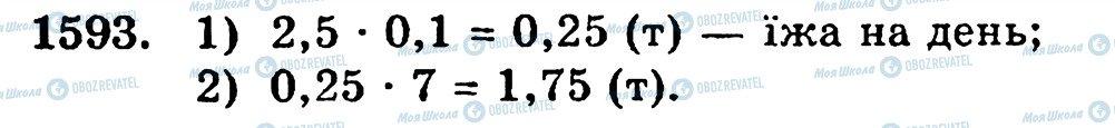 ГДЗ Математика 5 класс страница 1593