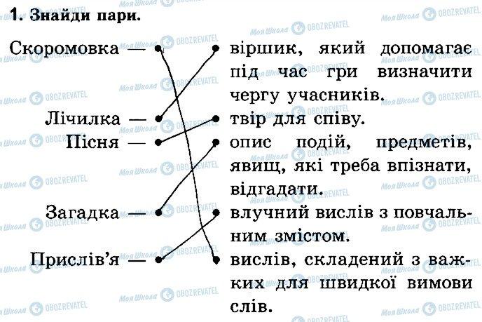 ГДЗ Українська література 2 клас сторінка Стр16