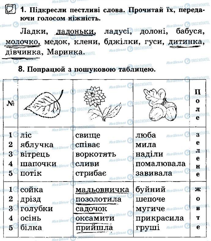ГДЗ Українська література 2 клас сторінка Стр19