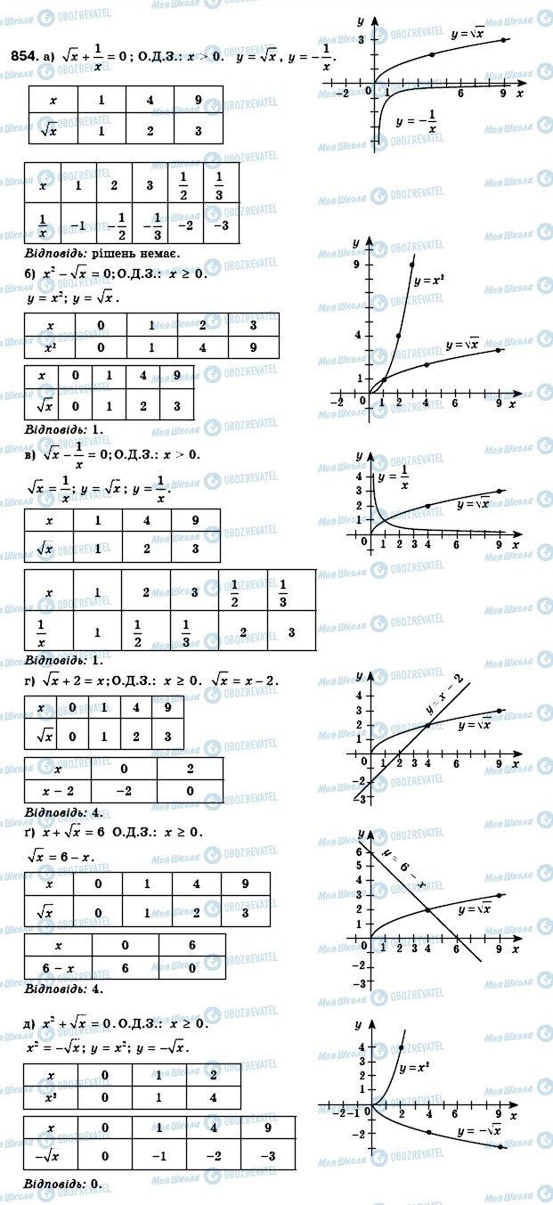 ГДЗ Алгебра 8 клас сторінка 854