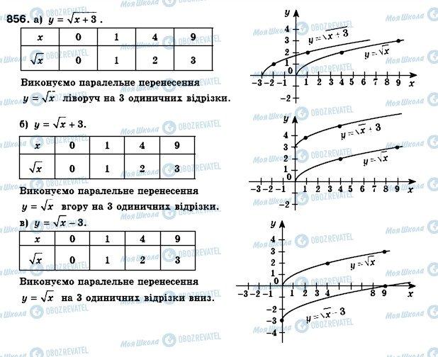 ГДЗ Алгебра 8 клас сторінка 856