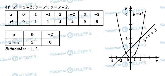 ГДЗ Алгебра 8 класс страница 3
