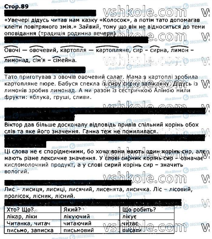 ГДЗ Українська мова 2 клас сторінка стор89