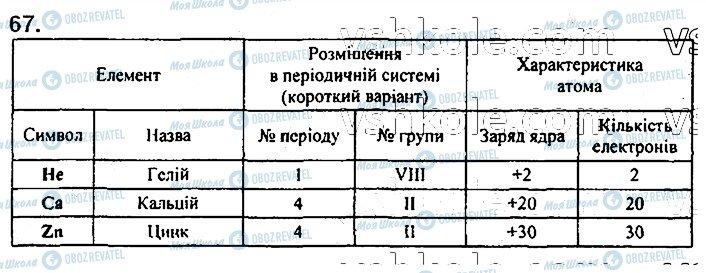 ГДЗ Химия 7 класс страница 67