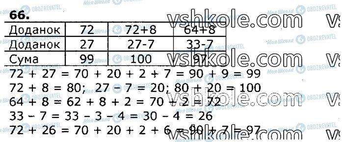 ГДЗ Математика 3 клас сторінка 66