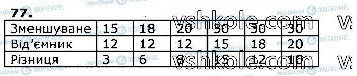 ГДЗ Математика 3 клас сторінка 77