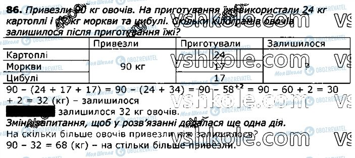 ГДЗ Математика 3 класс страница 86