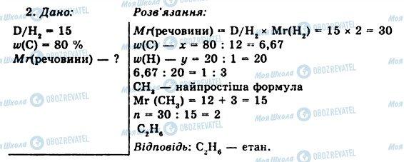 ГДЗ Химия 11 класс страница 2